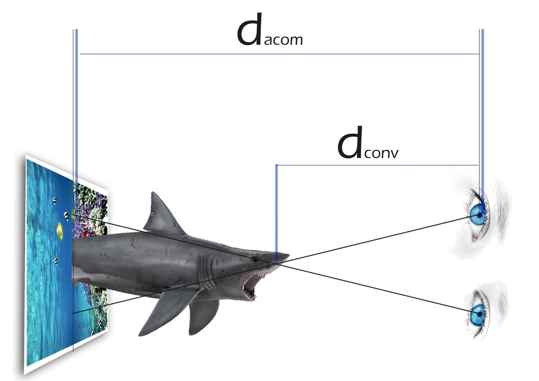 Efecto estereoscopico en 3D