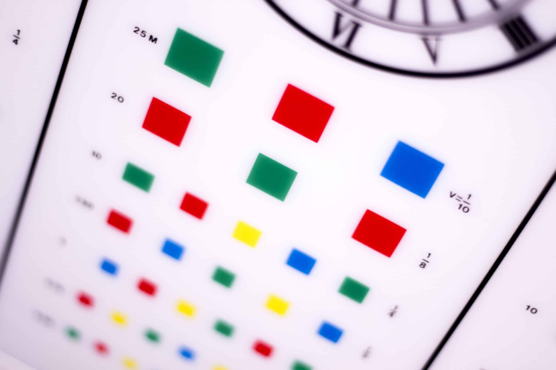 Teste de cores em oftalmologia