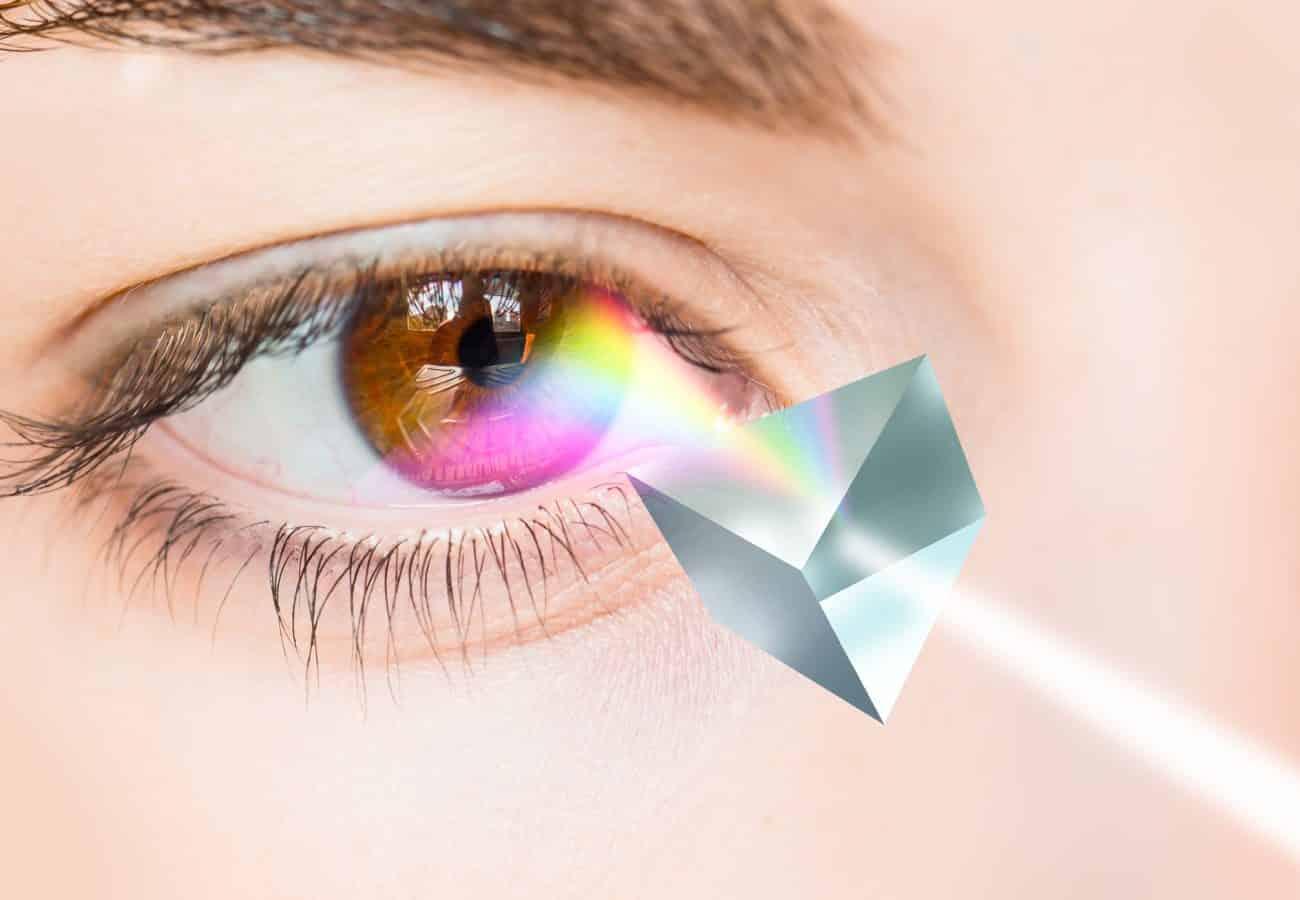 prisma optico